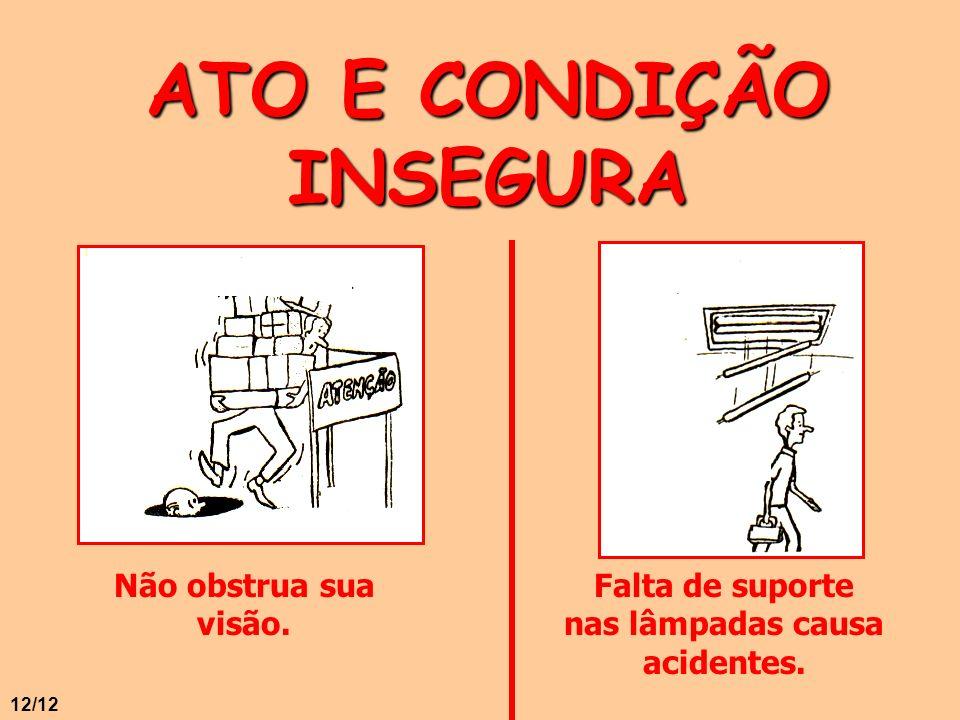 ATO E CONDIÇÃO INSEGURA Falta de suporte nas lâmpadas causa acidentes. Não obstrua sua visão. 12/12