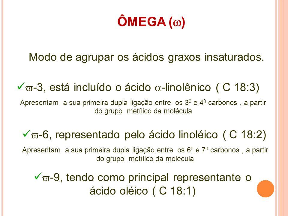ÔMEGA ( ) Modo de agrupar os ácidos graxos insaturados. -9, tendo como principal representante o ácido oléico ( C 18:1) -6, representado pelo ácido li