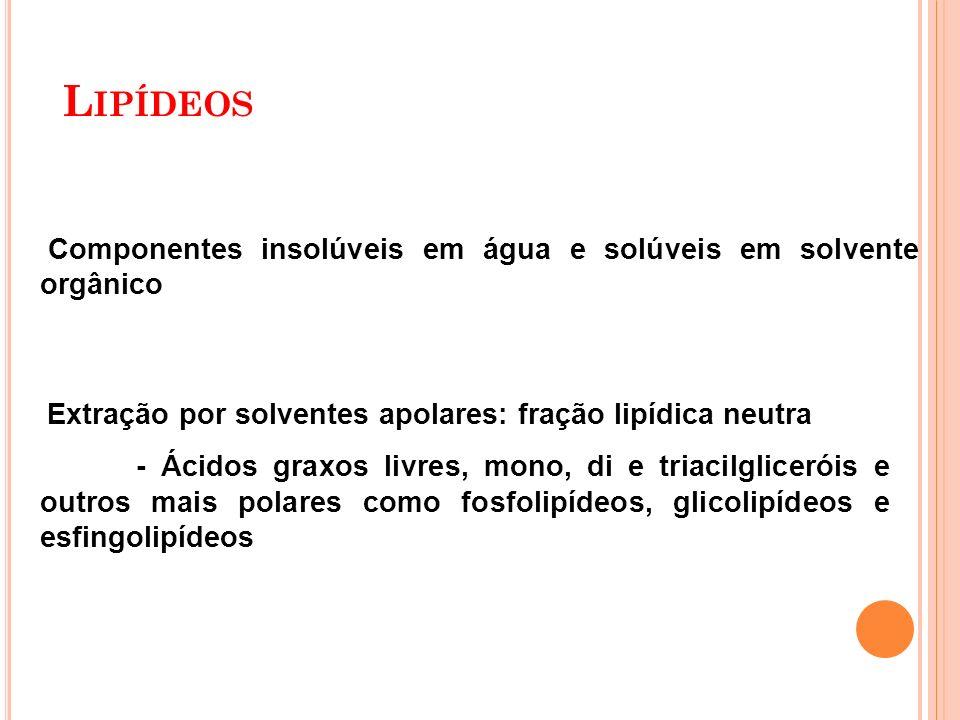 T IPOS DE ÁCIDOS GRAXOS Esteárico Oléico Linoléico α - Linolênico (18:1 Δ9 ) (18:3 Δ9,12,15 ) (18:0) (18:2 Δ8,12 ) Saturado Monoinsaturado Poliinsaturado