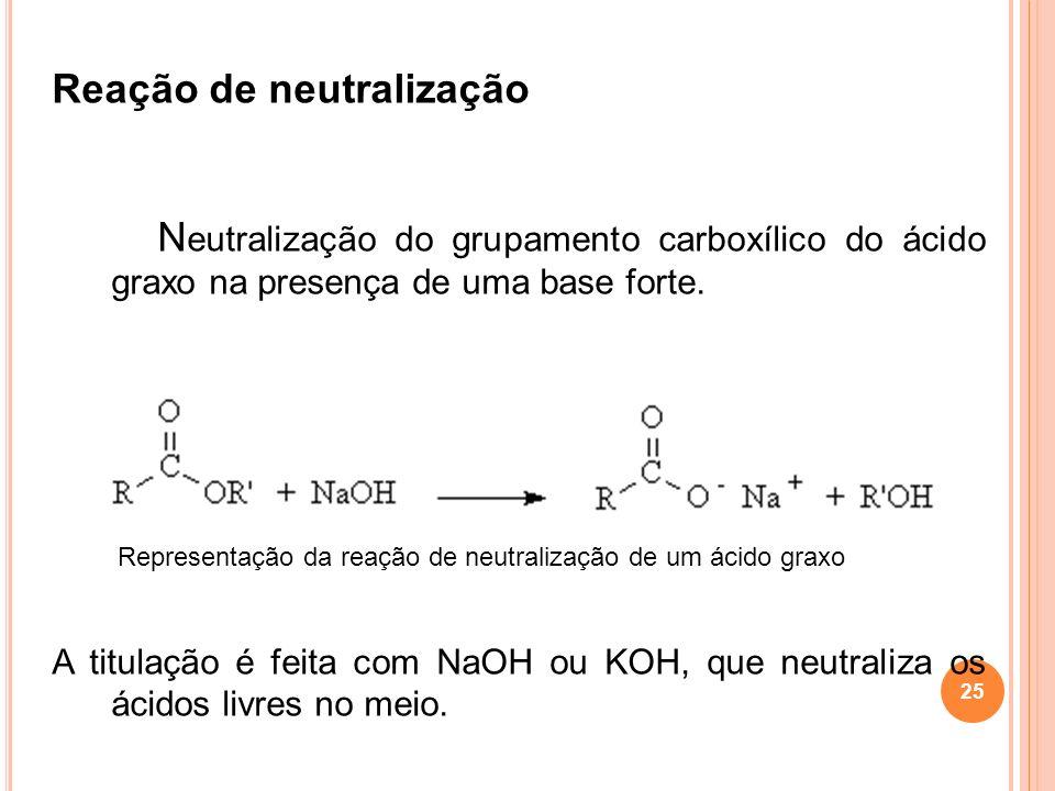 Reação de neutralização N eutralização do grupamento carboxílico do ácido graxo na presença de uma base forte. A titulação é feita com NaOH ou KOH, qu