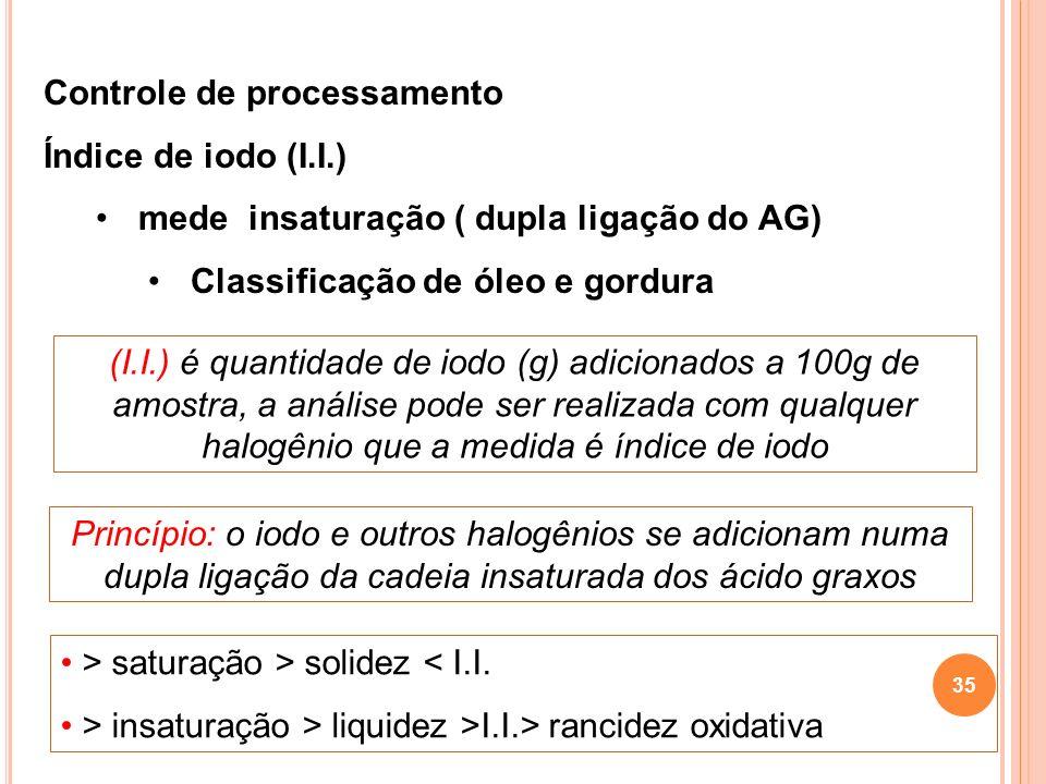 Controle de processamento Índice de iodo (I.I.) mede insaturação ( dupla ligação do AG) Classificação de óleo e gordura (I.I.) é quantidade de iodo (g