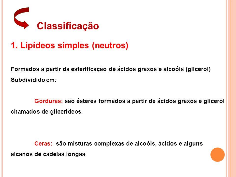 Classificação 1. Lipídeos simples (neutros) Formados a partir da esterificação de ácidos graxos e alcoóis (glicerol) Subdividido em: Gorduras: são ést