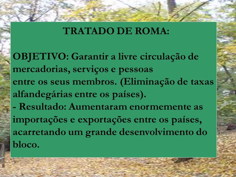 TRATADO DE ROMA: OBJETIVO: Garantir a livre circulação de mercadorias, serviços e pessoas entre os seus membros. (Eliminação de taxas alfandegárias en