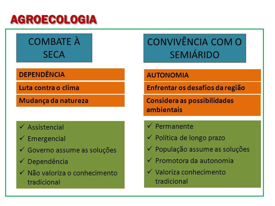 AGROECOLOGIAAGROECOLOGIA Visão sistêmica Agroecossistema é a unidade fundamental de estudo, nos quais os ciclos minerais, as transformações energéticas, os processos biológicos e as relações sócio-econômicas são vistas e analisadas em seu conjunto.