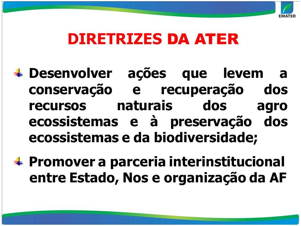 Desenvolver ações que levem a conservação e recuperação dos recursos naturais dos agro ecossistemas e à preservação dos ecossistemas e da biodiversida