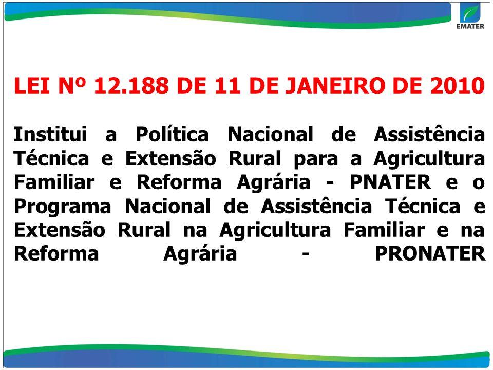 LEI Nº 12.188 DE 11 DE JANEIRO DE 2010 Institui a Política Nacional de Assistência Técnica e Extensão Rural para a Agricultura Familiar e Reforma Agrá