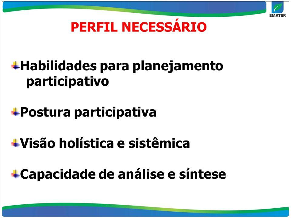 Habilidades para planejamento participativo Postura participativa Visão holística e sistêmica Capacidade de análise e síntese PERFIL NECESSÁRIO