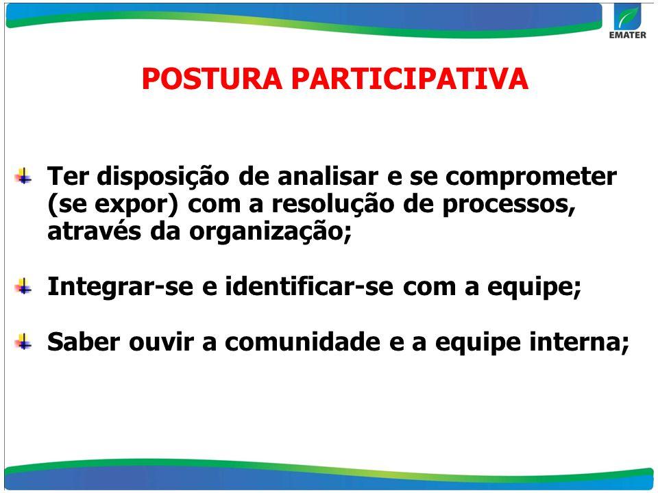 POSTURA PARTICIPATIVA Ter disposição de analisar e se comprometer (se expor) com a resolução de processos, através da organização; Integrar-se e ident