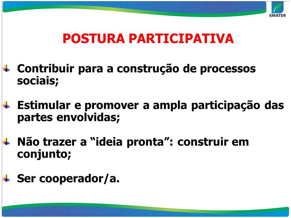 POSTURA PARTICIPATIVA Contribuir para a construção de processos sociais; Estimular e promover a ampla participação das partes envolvidas; Não trazer a