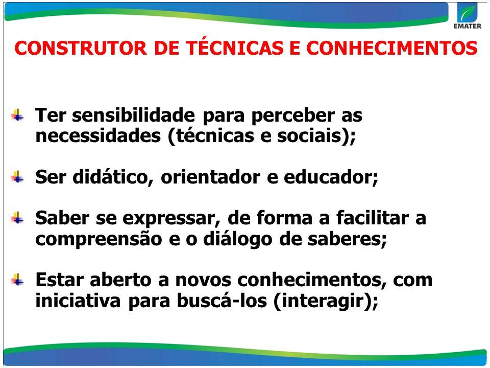 CONSTRUTOR DE TÉCNICAS E CONHECIMENTOS Ter sensibilidade para perceber as necessidades (técnicas e sociais); Ser didático, orientador e educador; Sabe