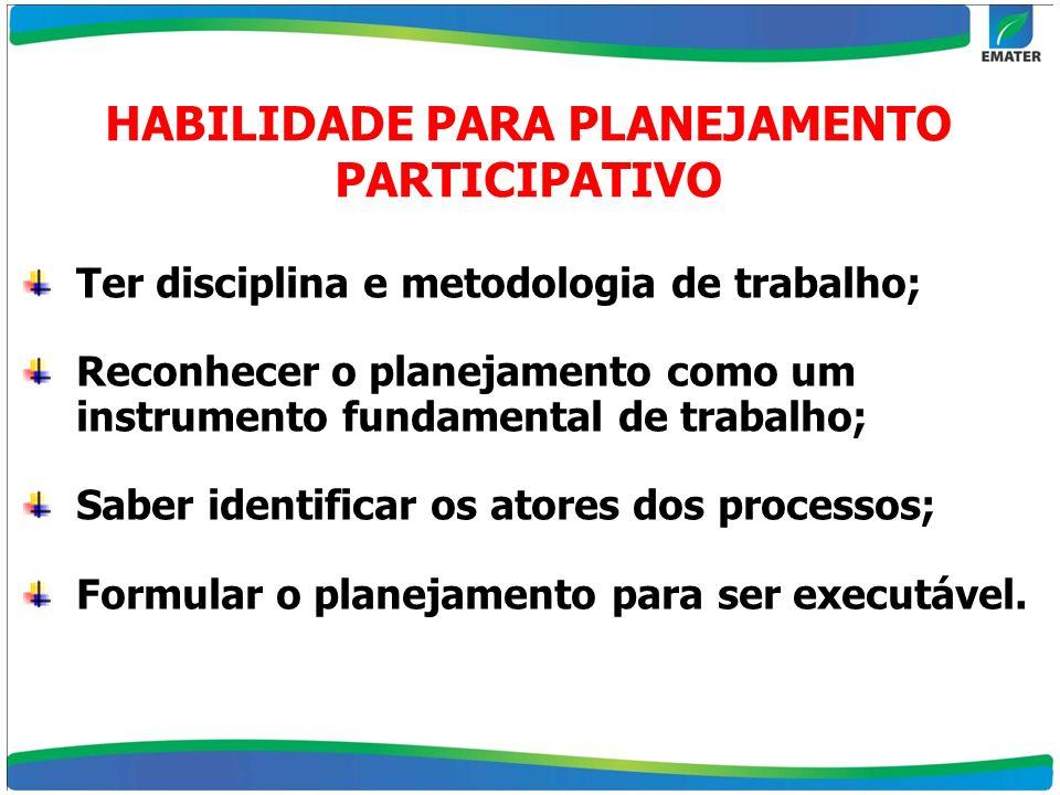 Ter disciplina e metodologia de trabalho; Reconhecer o planejamento como um instrumento fundamental de trabalho; Saber identificar os atores dos proce