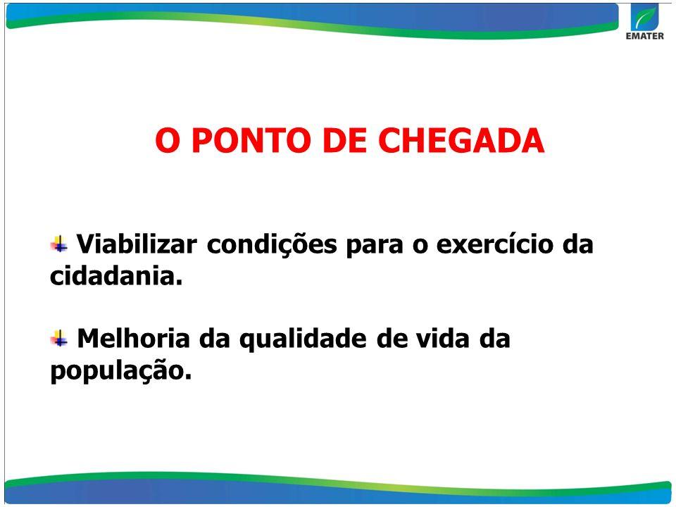 O PONTO DE CHEGADA Viabilizar condições para o exercício da cidadania. Melhoria da qualidade de vida da população.