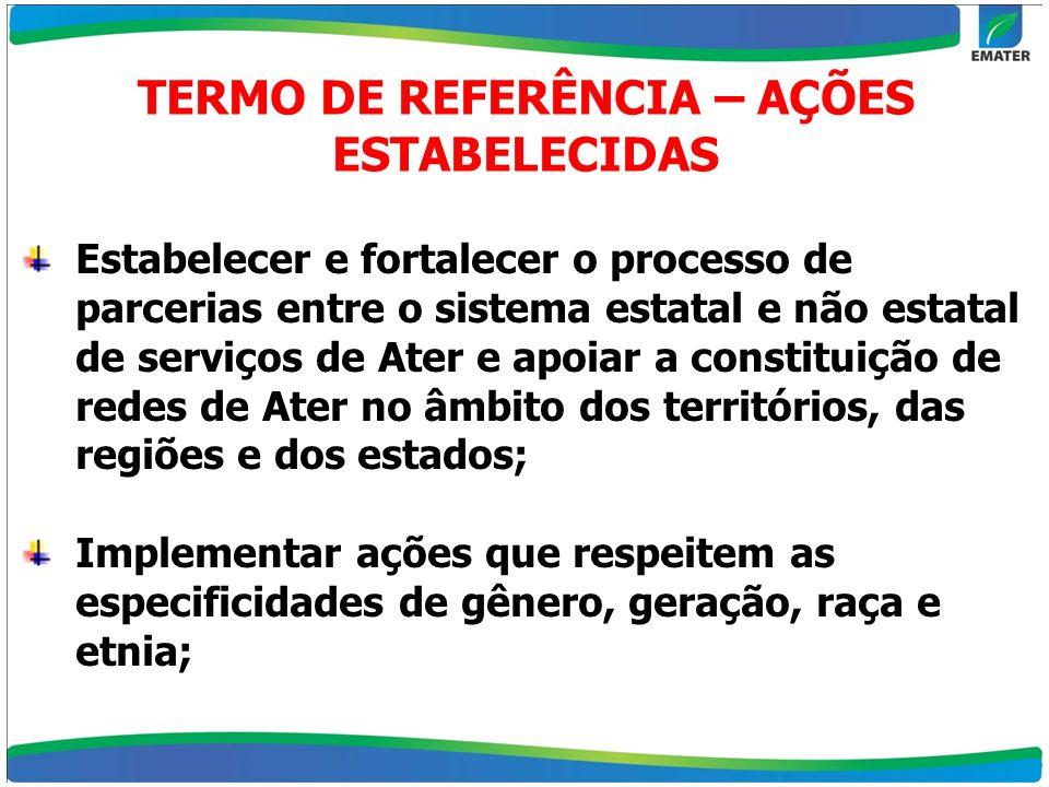 TERMO DE REFERÊNCIA – AÇÕES ESTABELECIDAS Estabelecer e fortalecer o processo de parcerias entre o sistema estatal e não estatal de serviços de Ater e