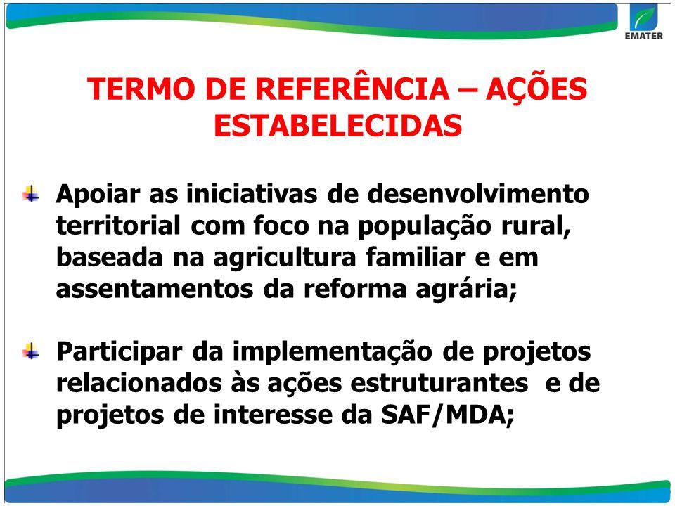 TERMO DE REFERÊNCIA – AÇÕES ESTABELECIDAS Apoiar as iniciativas de desenvolvimento territorial com foco na população rural, baseada na agricultura fam