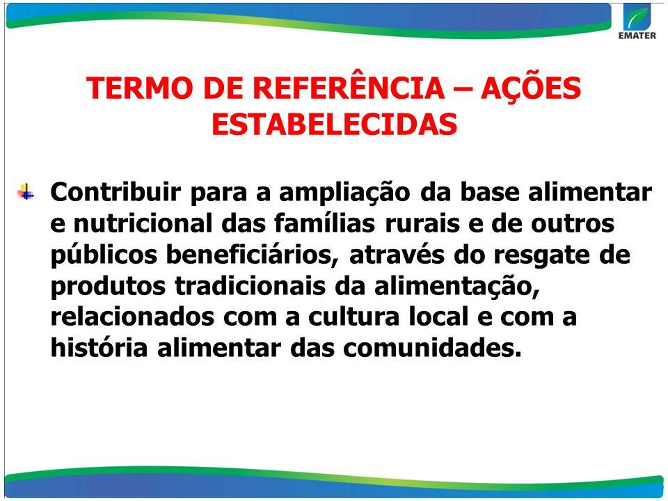 TERMO DE REFERÊNCIA – AÇÕES ESTABELECIDAS Contribuir para a ampliação da base alimentar e nutricional das famílias rurais e de outros públicos benefic
