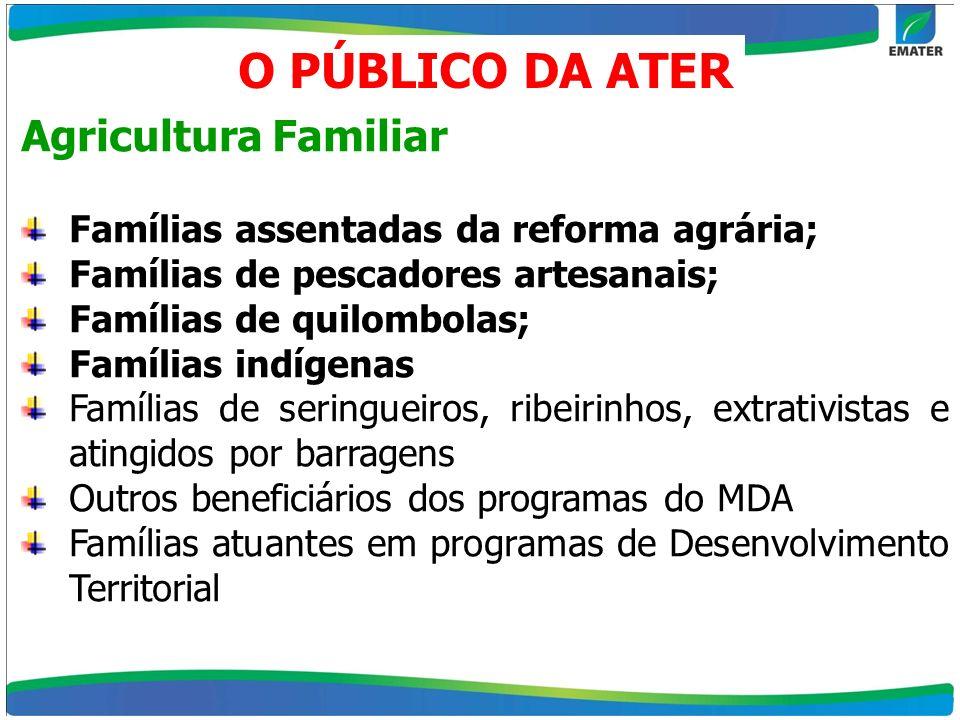 Agricultura Familiar Famílias assentadas da reforma agrária; Famílias de pescadores artesanais; Famílias de quilombolas; Famílias indígenas Famílias d