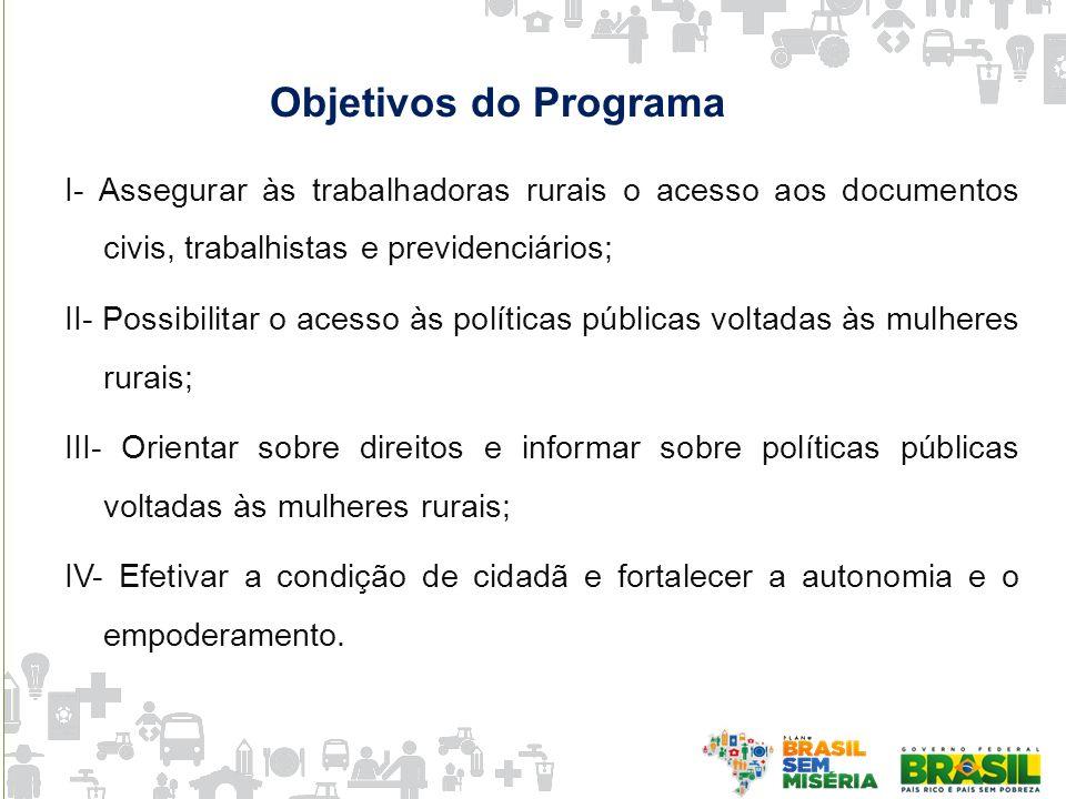 Objetivos do Programa I- Assegurar às trabalhadoras rurais o acesso aos documentos civis, trabalhistas e previdenciários; II- Possibilitar o acesso às