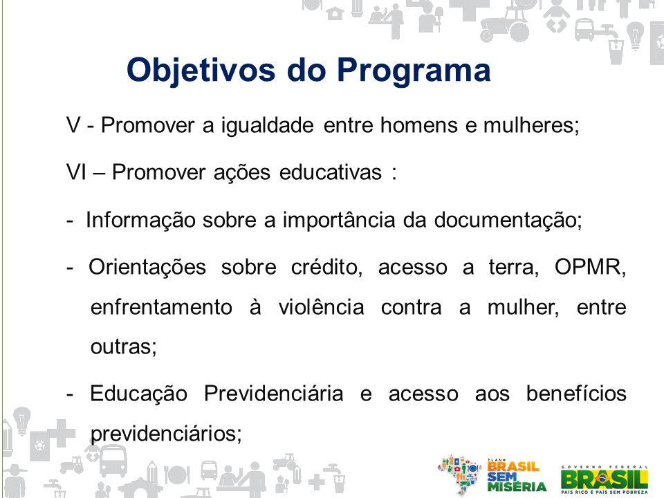 Objetivos do Programa V - Promover a igualdade entre homens e mulheres; VI – Promover ações educativas : - Informação sobre a importância da documenta
