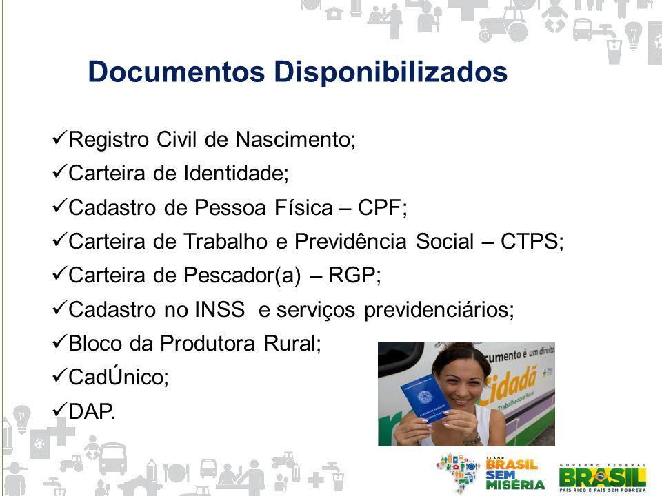 Documentos Disponibilizados Registro Civil de Nascimento; Carteira de Identidade; Cadastro de Pessoa Física – CPF; Carteira de Trabalho e Previdência