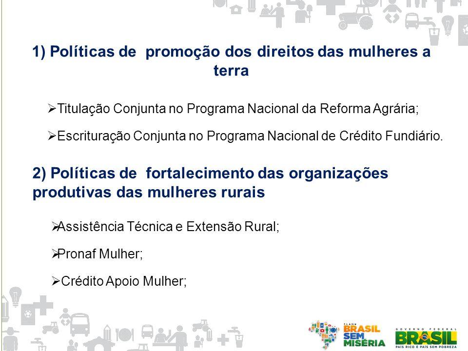 1) Políticas de promoção dos direitos das mulheres a terra Titulação Conjunta no Programa Nacional da Reforma Agrária; Escrituração Conjunta no Progra