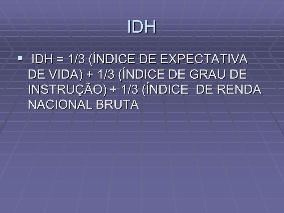 IDH IDH = 1/3 (ÍNDICE DE EXPECTATIVA DE VIDA) + 1/3 (ÍNDICE DE GRAU DE INSTRUÇÃO) + 1/3 (ÍNDICE DE RENDA NACIONAL BRUTA IDH = 1/3 (ÍNDICE DE EXPECTATI