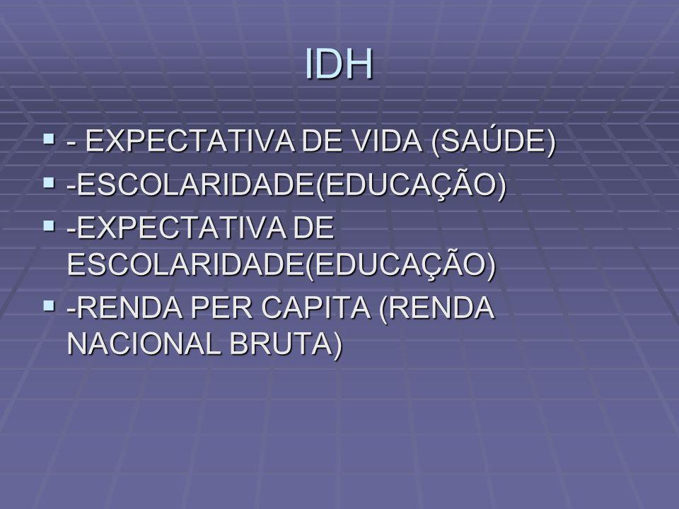 IDH - EXPECTATIVA DE VIDA (SAÚDE) - EXPECTATIVA DE VIDA (SAÚDE) -ESCOLARIDADE(EDUCAÇÃO) -ESCOLARIDADE(EDUCAÇÃO) -EXPECTATIVA DE ESCOLARIDADE(EDUCAÇÃO)