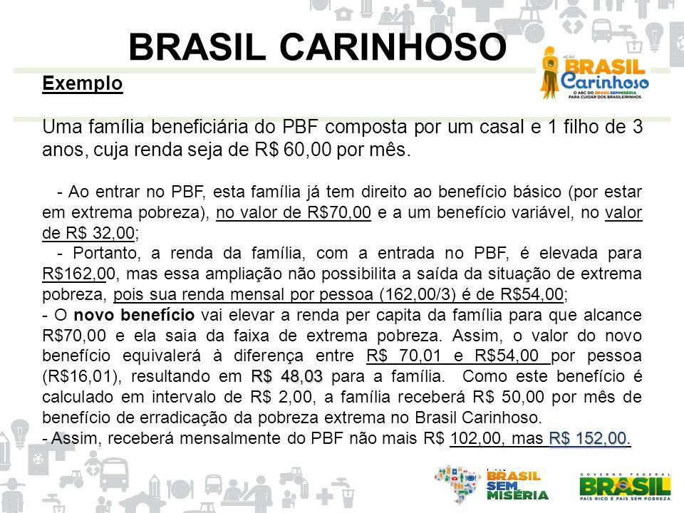 Exemplo Uma família beneficiária do PBF composta por um casal e 1 filho de 3 anos, cuja renda seja de R$ 60,00 por mês. - Ao entrar no PBF, esta famíl