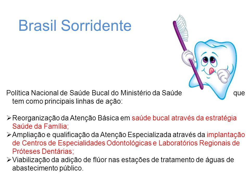 Brasil Sorridente Política Nacional de Saúde Bucal do Ministério da Saúde que tem como principais linhas de ação: Reorganização da Atenção Básica em s