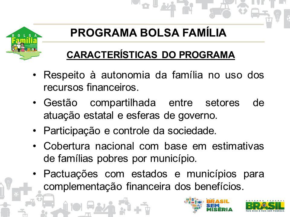 CARACTERÍSTICAS DO PROGRAMA PROGRAMA BOLSA FAMÍLIA Respeito à autonomia da família no uso dos recursos financeiros. Gestão compartilhada entre setores