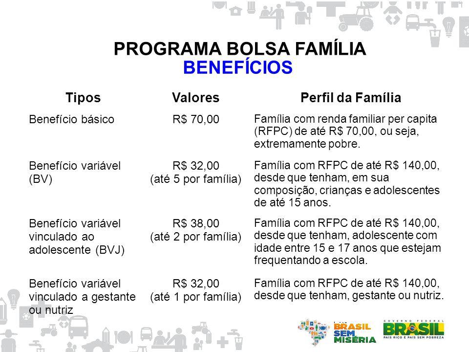 BENEFÍCIOS TiposValoresPerfil da Família Benefício básicoR$ 70,00 Família com renda familiar per capita (RFPC) de até R$ 70,00, ou seja, extremamente