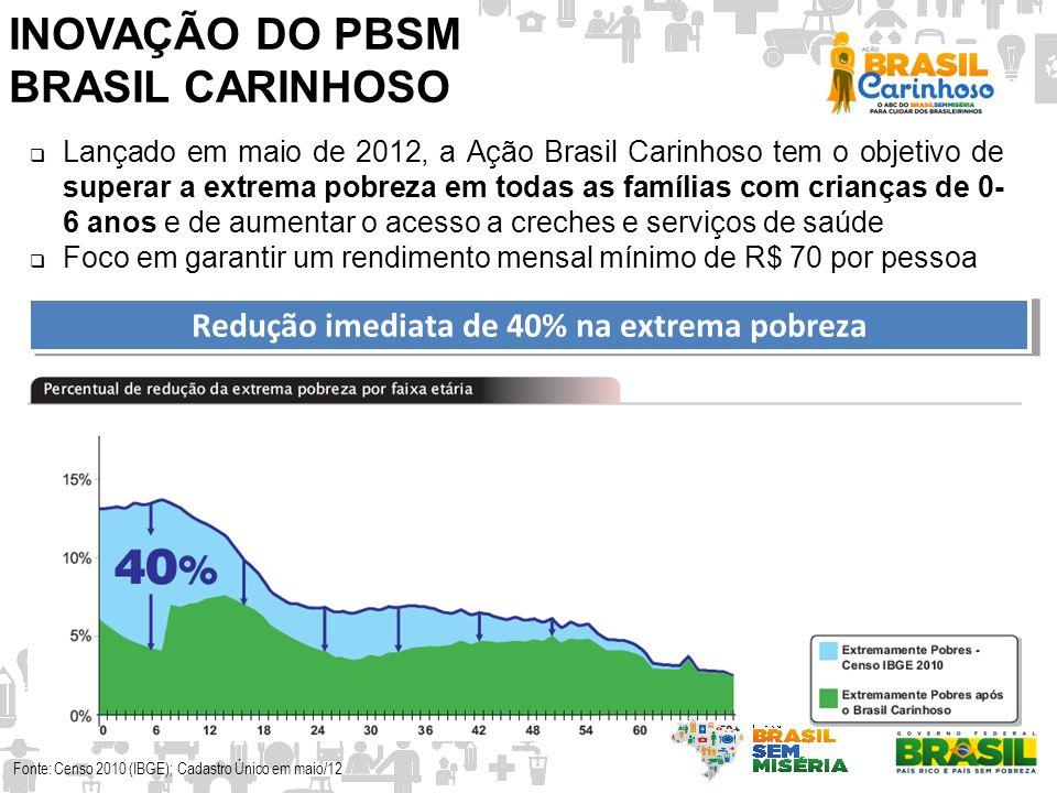 Lançado em maio de 2012, a Ação Brasil Carinhoso tem o objetivo de superar a extrema pobreza em todas as famílias com crianças de 0- 6 anos e de aumen