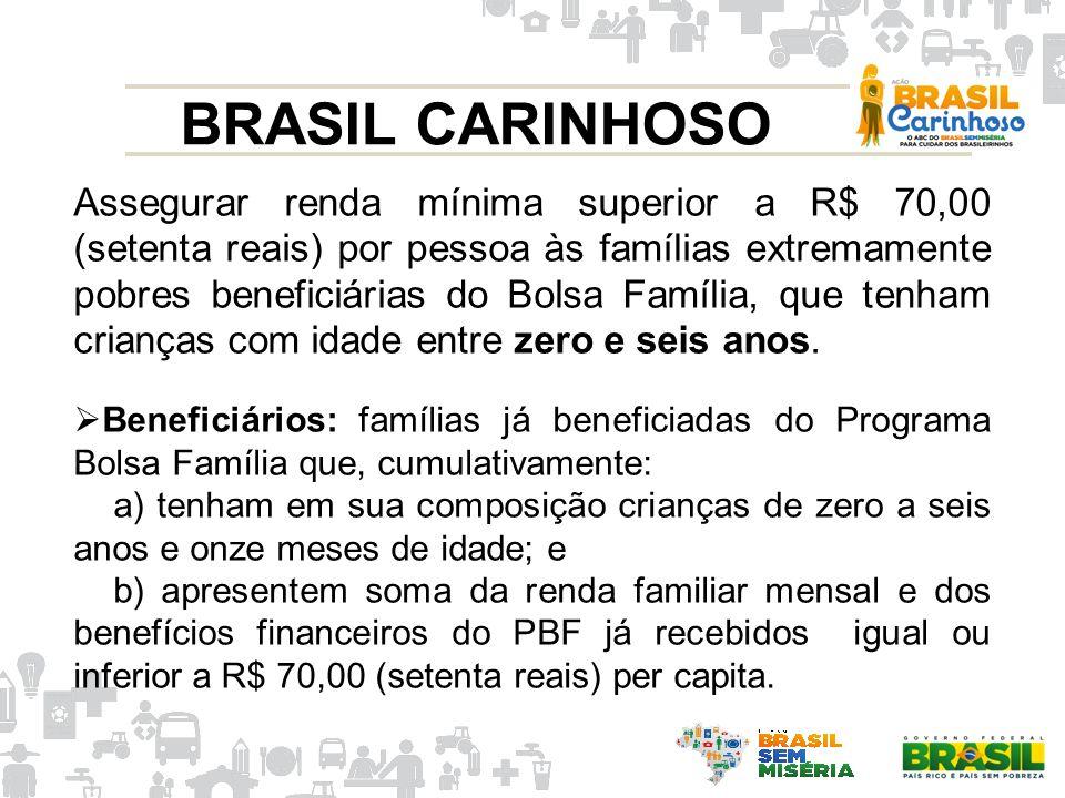 Assegurar renda mínima superior a R$ 70,00 (setenta reais) por pessoa às famílias extremamente pobres beneficiárias do Bolsa Família, que tenham crian