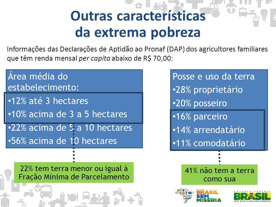 Informações das Declarações de Aptidão ao Pronaf (DAP) dos agricultores familiares que têm renda mensal per capita abaixo de R$ 70,00: Área média do e