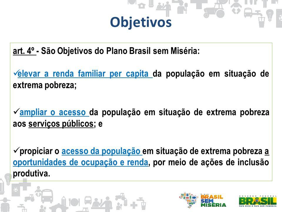Objetivos art. 4º - São Objetivos do Plano Brasil sem Miséria: elevar a renda familiar per capita da população em situação de extrema pobreza; ampliar