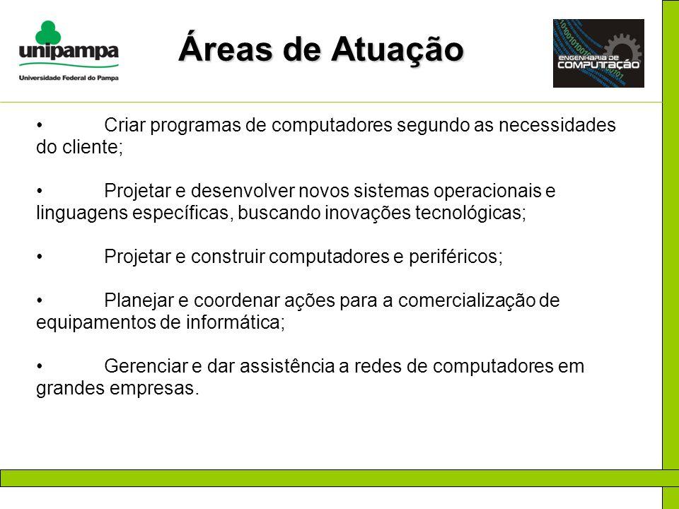 Áreas de Atuação Criar programas de computadores segundo as necessidades do cliente; Projetar e desenvolver novos sistemas operacionais e linguagens e