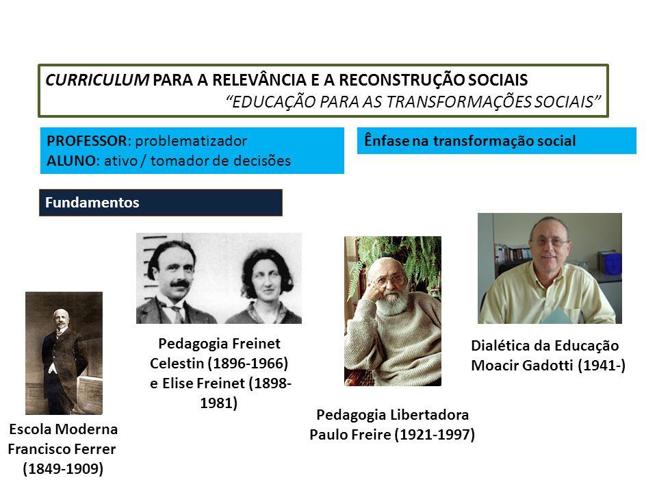 Fundamentos PROFESSOR: problematizador ALUNO: ativo / tomador de decisões Ênfase na transformação social Pedagogia Freinet Celestin (1896-1966) e Elis