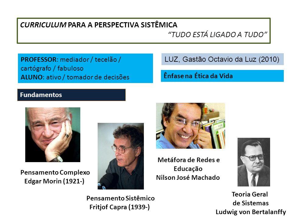 Fundamentos PROFESSOR: mediador / tecelão / cartógrafo / fabuloso ALUNO: ativo / tomador de decisões Ênfase na Ética da Vida Pensamento Complexo Edgar