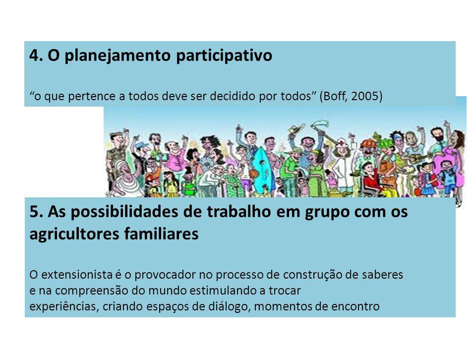 4. O planejamento participativo o que pertence a todos deve ser decidido por todos (Boff, 2005) 5. As possibilidades de trabalho em grupo com os agric