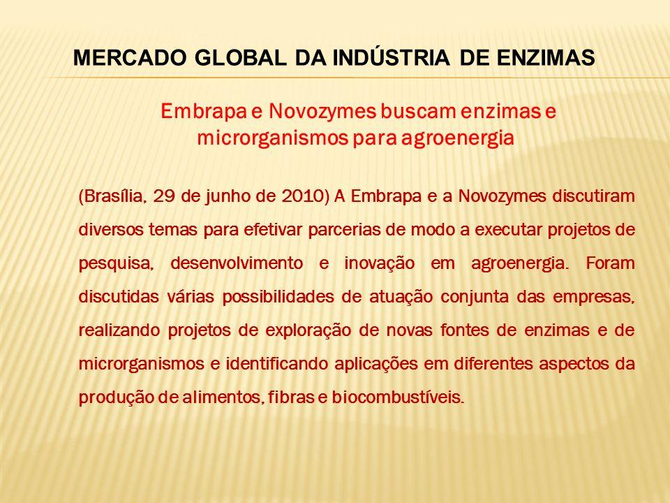 MERCADO GLOBAL DA INDÚSTRIA DE ENZIMAS Embrapa e Novozymes buscam enzimas e microrganismos para agroenergia (Brasília, 29 de junho de 2010) A Embrapa