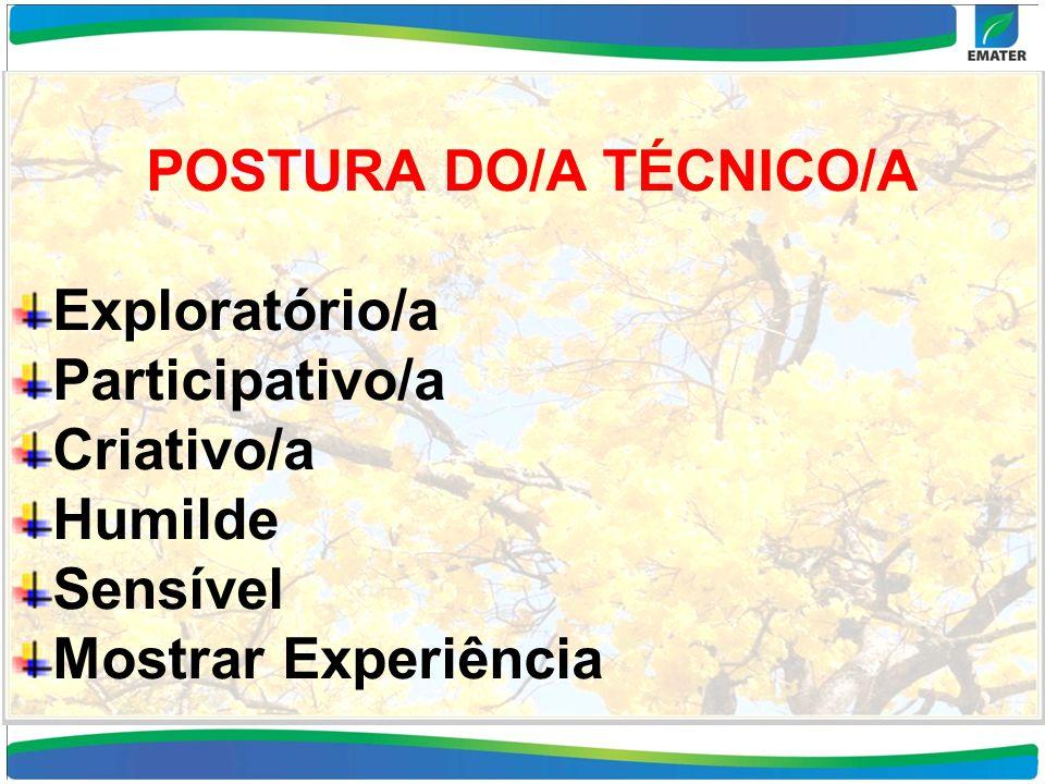 POSTURA DO/A TÉCNICO/A Exploratório/a Participativo/a Criativo/a Humilde Sensível Mostrar Experiência