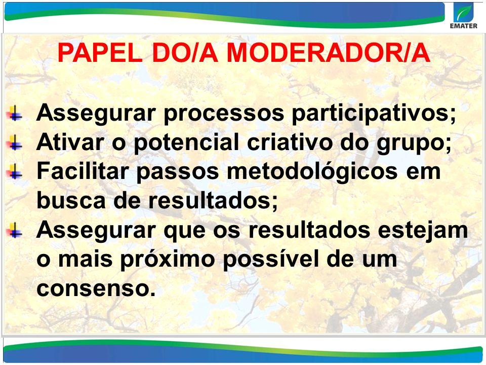 PAPEL DO/A MODERADOR/A Assegurar processos participativos; Ativar o potencial criativo do grupo; Facilitar passos metodológicos em busca de resultados