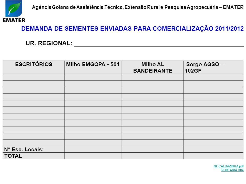 Agência Goiana de Assistência Técnica, Extensão Rural e Pesquisa Agropecuária – EMATER DEMANDA DE SEMENTES ENVIADAS PARA COMERCIALIZAÇÃO 2011/2012 UR.