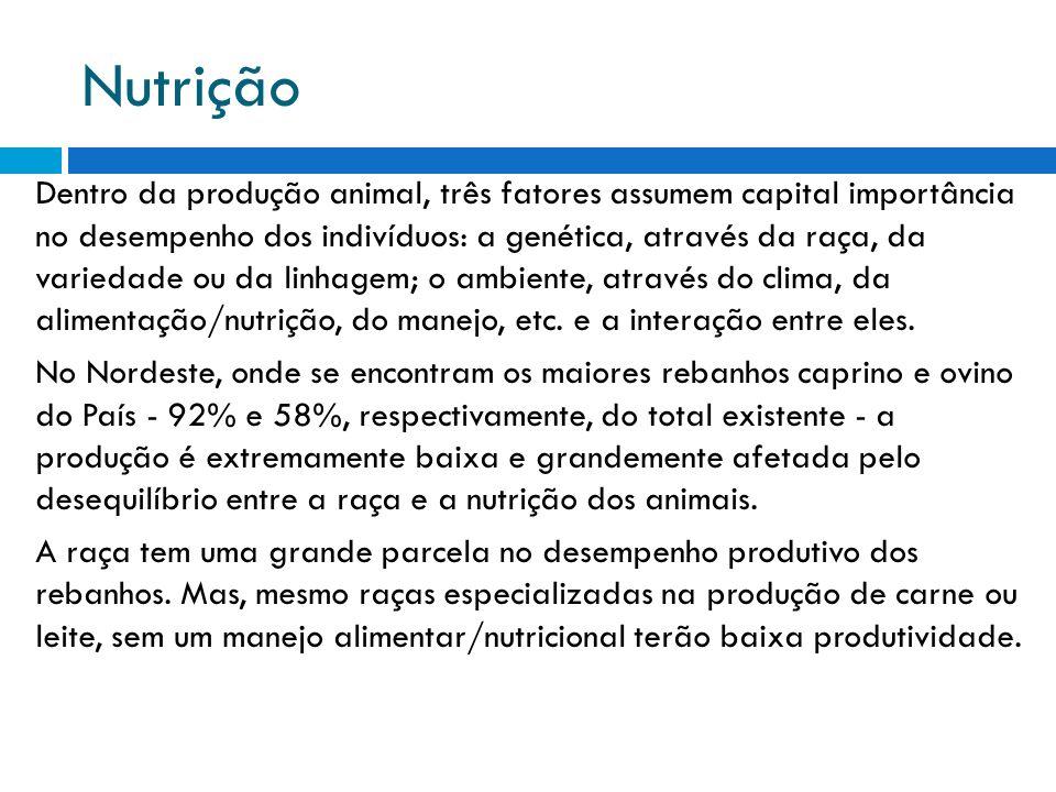 Nutrição Dentro da produção animal, três fatores assumem capital importância no desempenho dos indivíduos: a genética, através da raça, da variedade ou da linhagem; o ambiente, através do clima, da alimentação/nutrição, do manejo, etc.