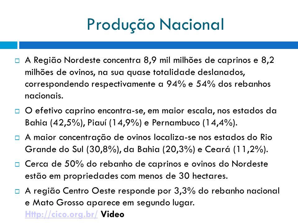 Produção Nacional A Região Nordeste concentra 8,9 mil milhões de caprinos e 8,2 milhões de ovinos, na sua quase totalidade deslanados, correspondendo respectivamente a 94% e 54% dos rebanhos nacionais.
