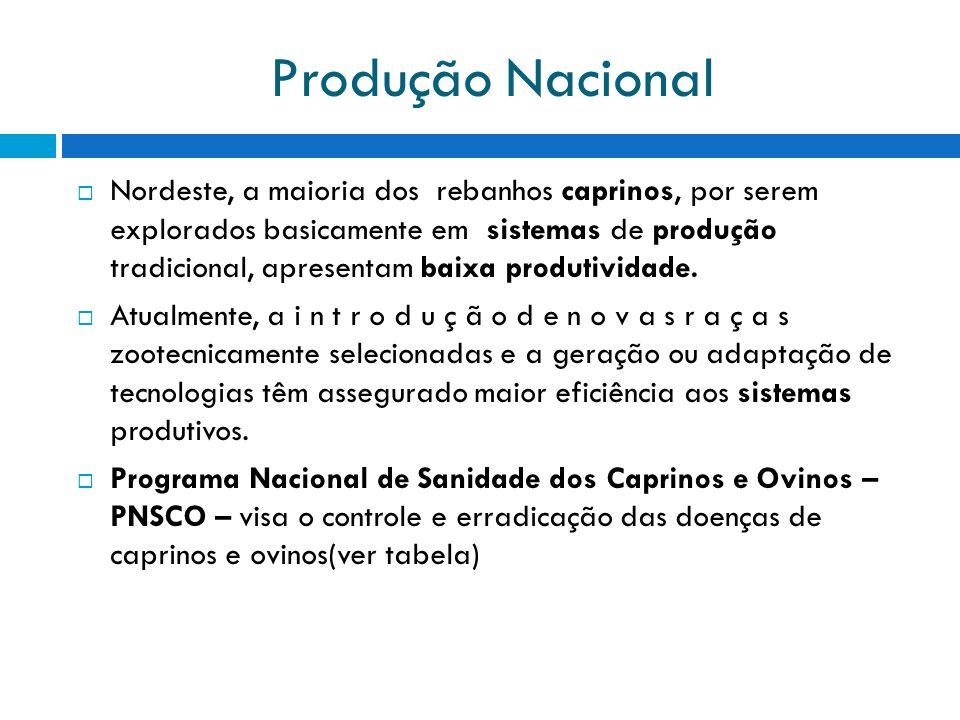 Produção Nacional Nordeste, a maioria dos rebanhos caprinos, por serem explorados basicamente em sistemas de produção tradicional, apresentam baixa pr