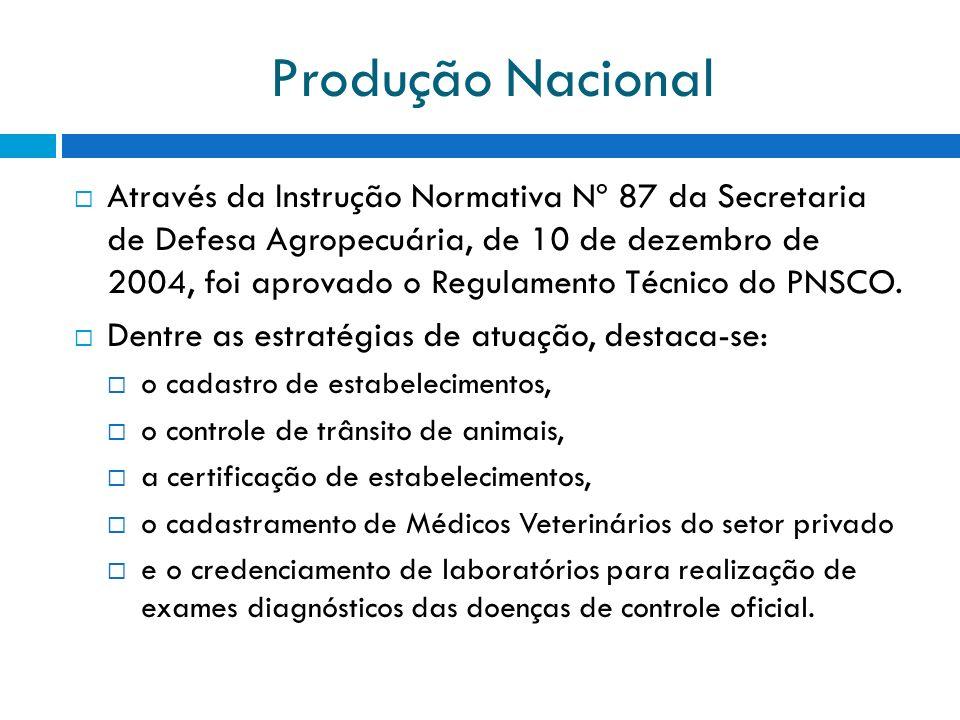Produção Nacional Através da Instrução Normativa Nº 87 da Secretaria de Defesa Agropecuária, de 10 de dezembro de 2004, foi aprovado o Regulamento Técnico do PNSCO.