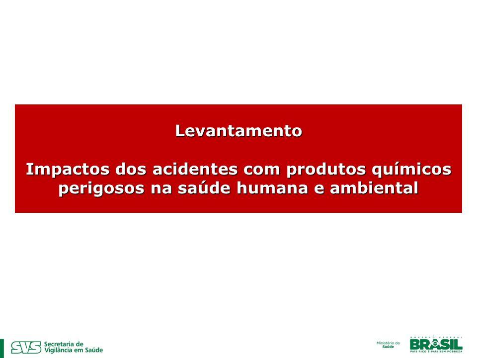 Levantamento Impactos dos acidentes com produtos químicos perigosos na saúde humana e ambiental