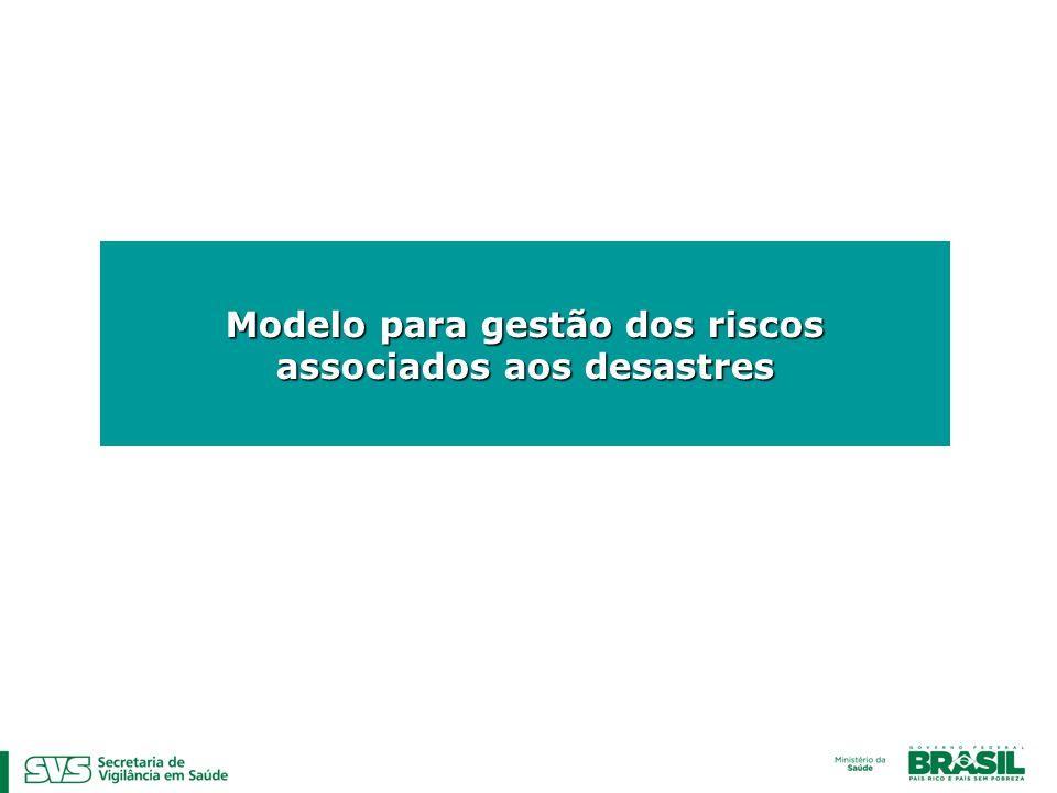 Modelo para gestão dos riscos associados aos desastres