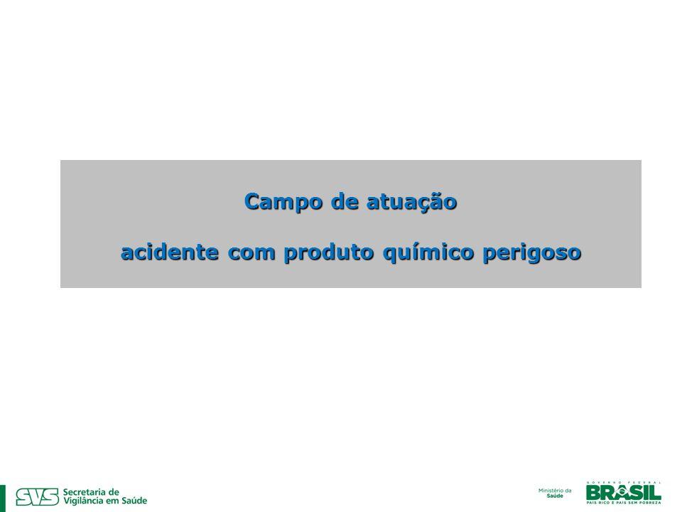 Campo de atuação acidente com produto químico perigoso