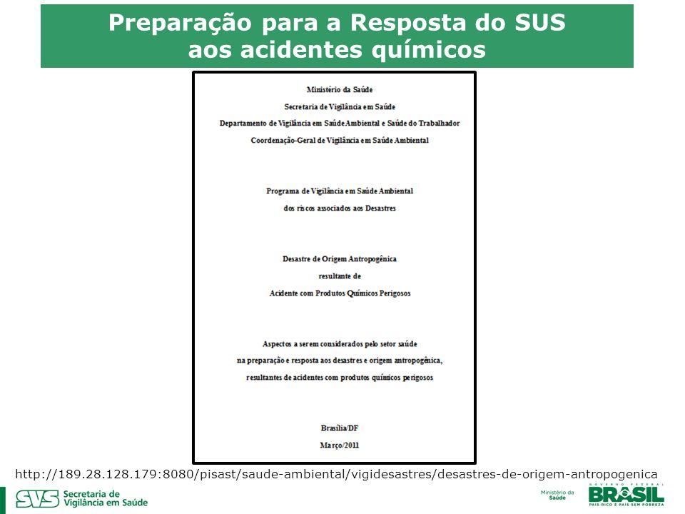 Preparação para a Resposta do SUS aos acidentes químicos http://189.28.128.179:8080/pisast/saude-ambiental/vigidesastres/desastres-de-origem-antropogenica
